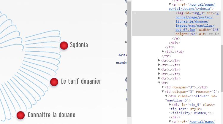 Le code HTML se révèle peu propice à l'accessibilité.